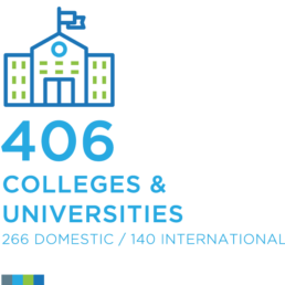 406 Colleges and Universities
