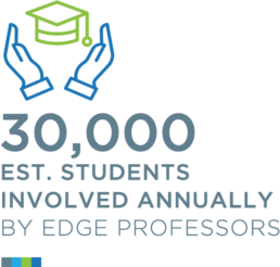 30000 Students Involved Annually